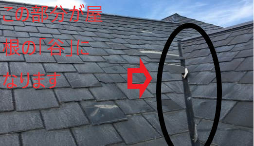 屋根の谷(たに)部分